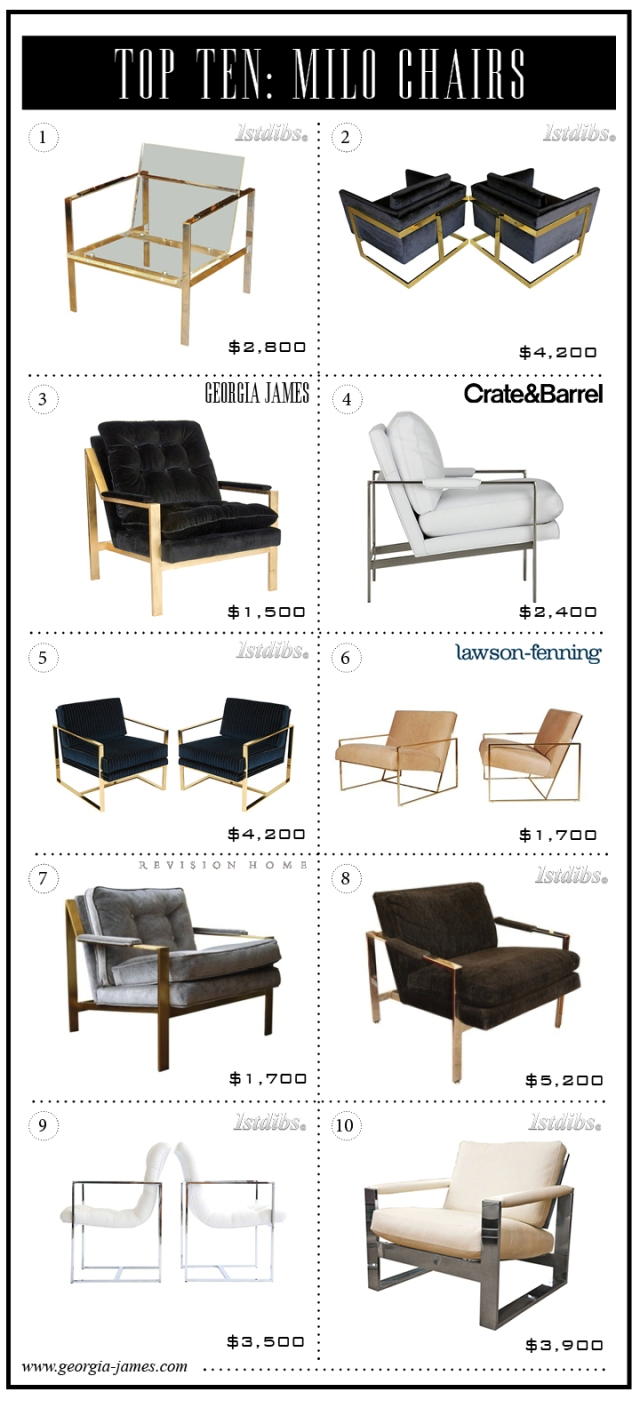 TOP 10 MILO CHAIRS